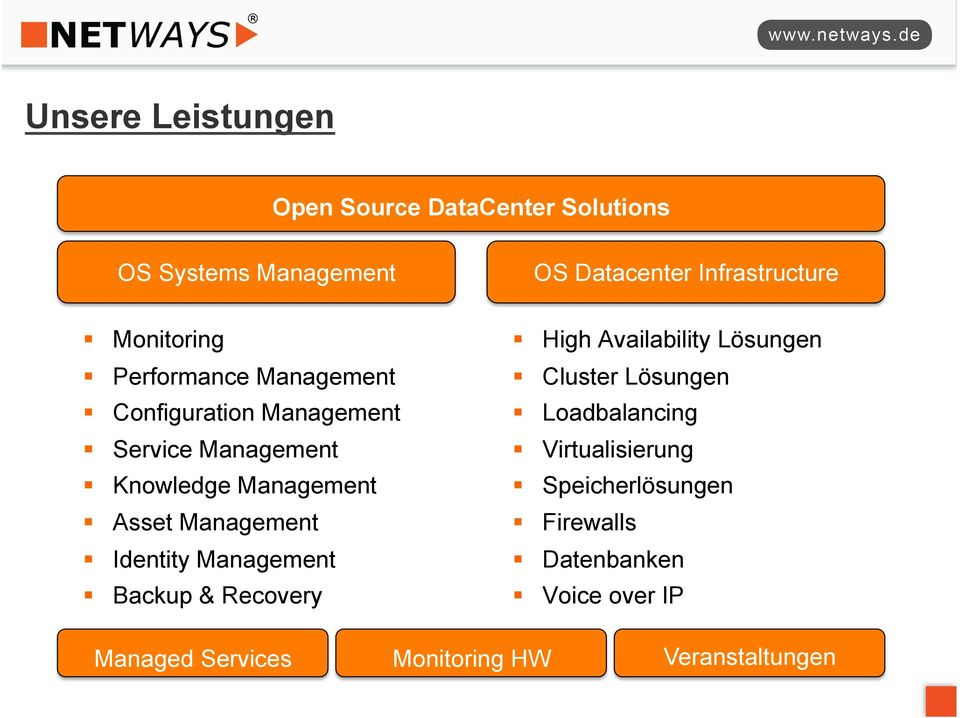 Management Identity Management Backup & Recovery High Availability Lösungen Cluster Lösungen Loadbalancing