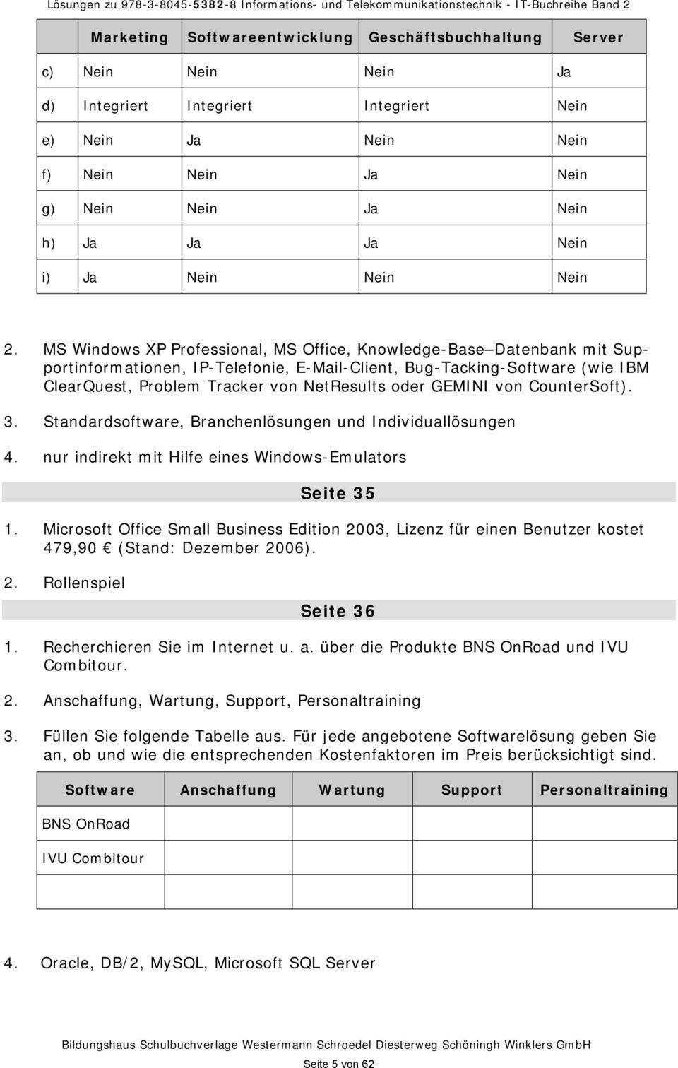 MS Windows XP Professional, MS Office, Knowledge-Base Datenbank mit Supportinformationen, IP-Telefonie, E-Mail-Client, Bug-Tacking-Software (wie IBM ClearQuest, Problem Tracker von NetResults oder