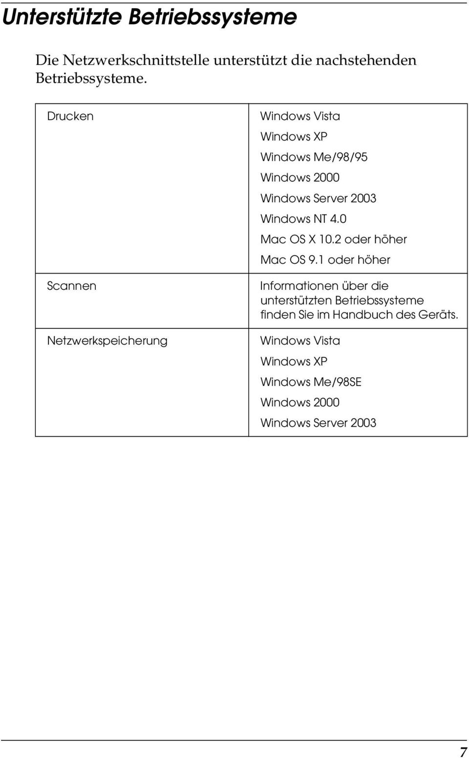2003 Windows NT 4.0 Mac OS X 10.2 oder höher Mac OS 9.