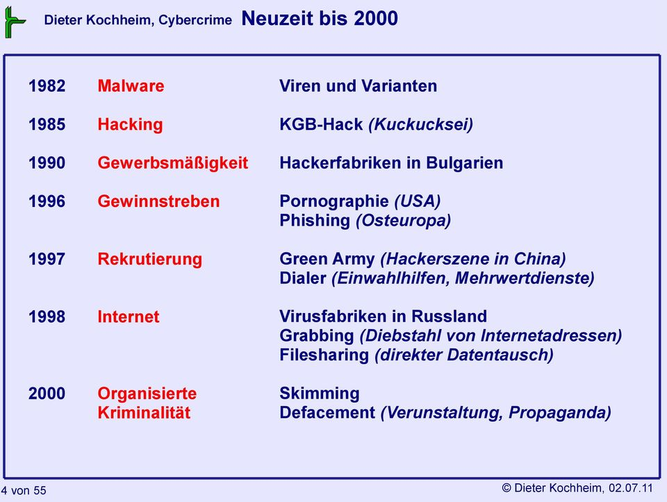 Pornographie (USA) Phishing (Osteuropa) Green Army (Hackerszene in China) Dialer (Einwahlhilfen, Mehrwertdienste) Virusfabriken