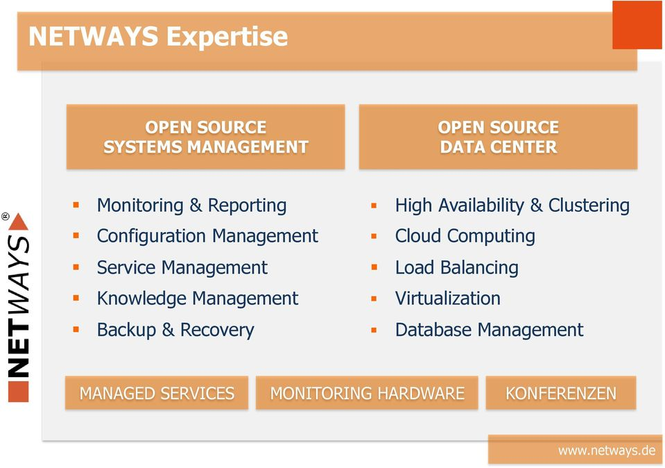 Cloud Computing Service Management Load Balancing Knowledge Management