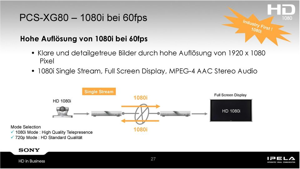 von 1920 x 1080 Pixel 1080i Single Stream, Full Screen Display, MPEG-4 AAC Stereo Audio HD