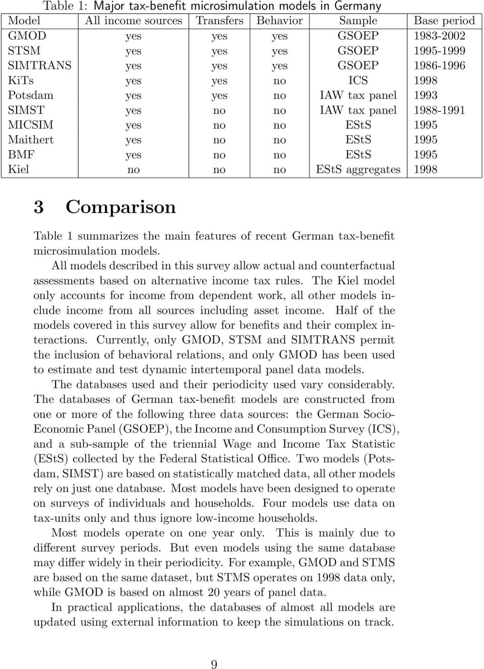 no EStS 1995 Kiel no no no EStS aggregates 1998 3 Comparison Table 1 summarizes the main features of recent German tax-benefit microsimulation models.