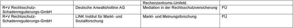 Deutsche Anwaltshotline AG Mediation in der