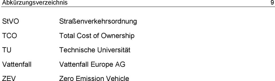 Total Cost of Ownership Technische