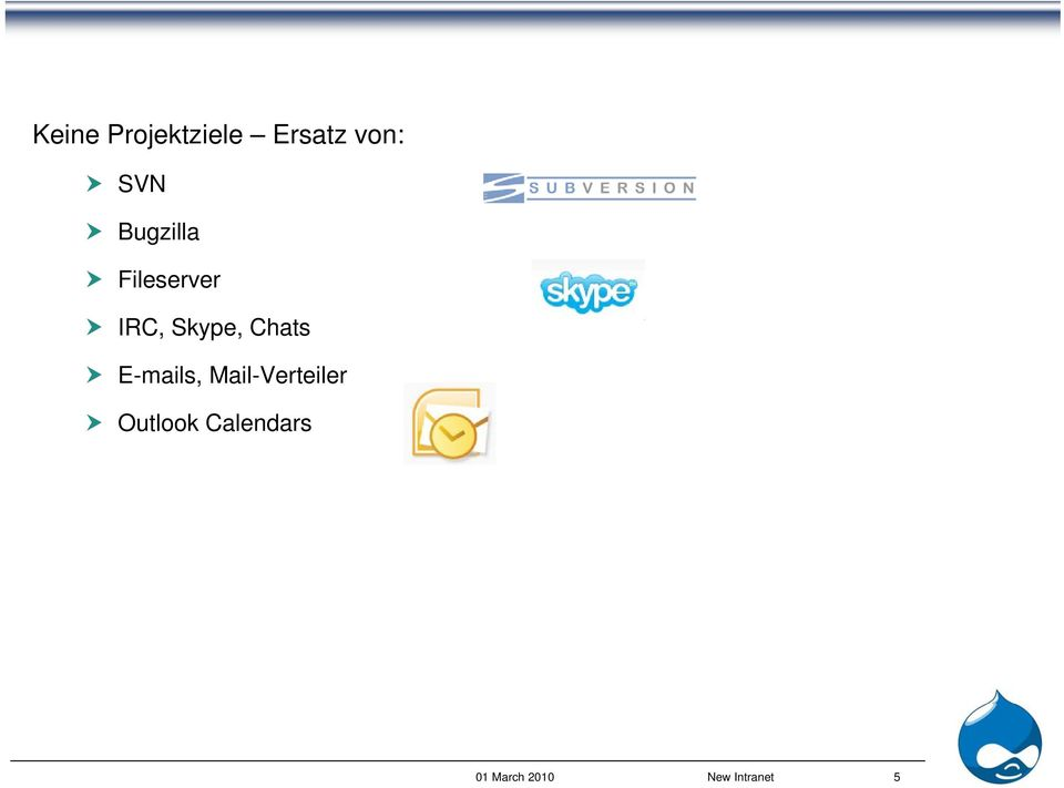 Chats E-mails, Mail-Verteiler