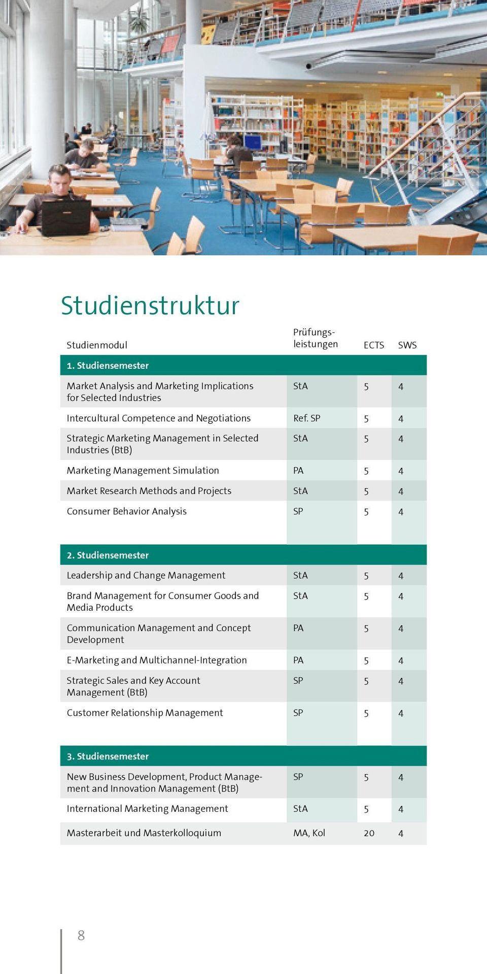 Studiensemester Leadership and Change Management StA 5 4 Brand Management for Consumer Goods and Media Products Communication Management and Concept Development StA 5 4 PA 5 4 E-Marketing and