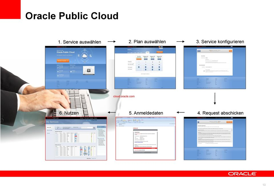 Service konfigurieren cloud.oracle.