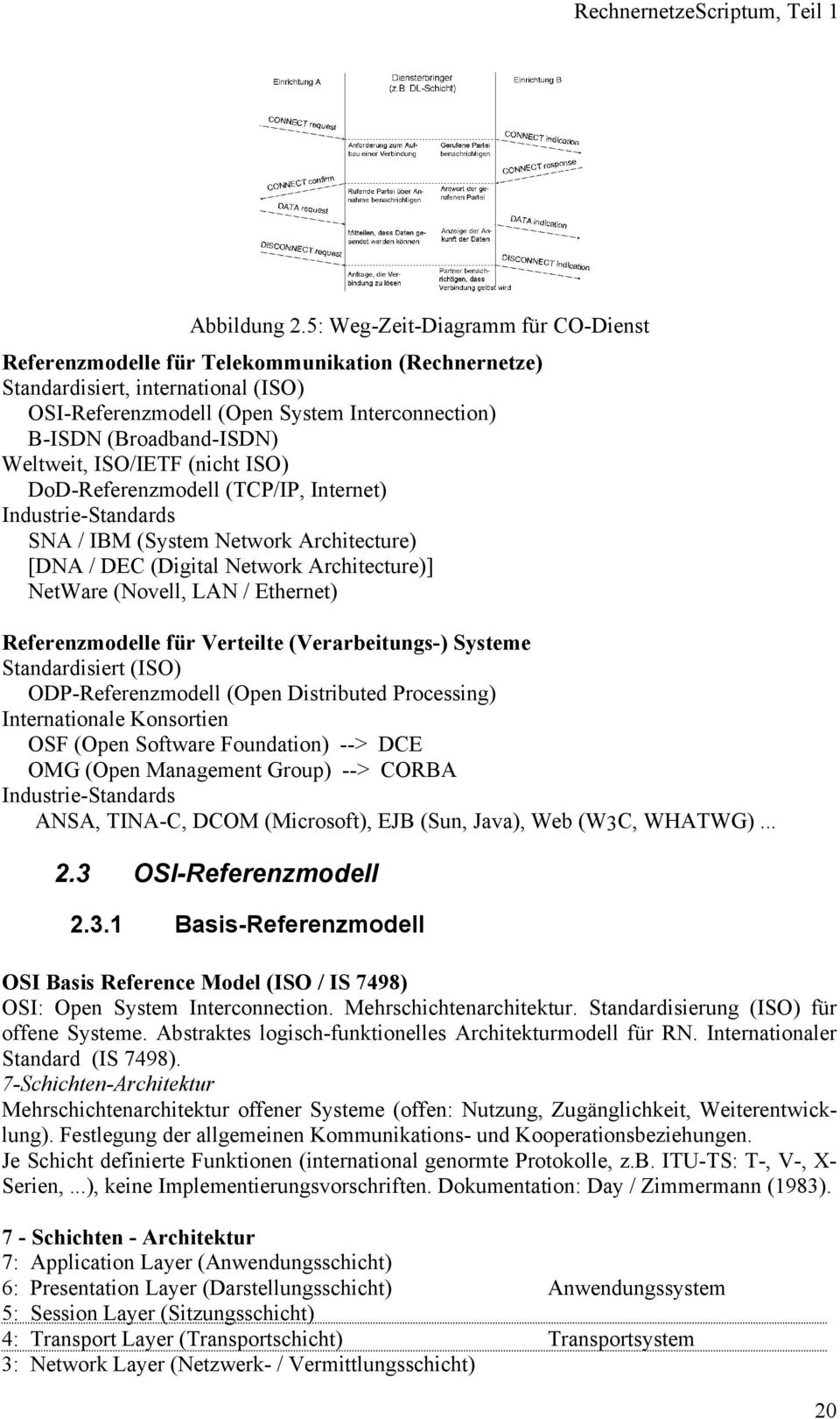 Weltweit, ISO/IETF (nicht ISO) DoD-Referenzmodell (TCP/IP, Internet) Industrie-Standards SNA / IBM (System Network Architecture) [DNA / DEC (Digital Network Architecture)] NetWare (Novell, LAN /