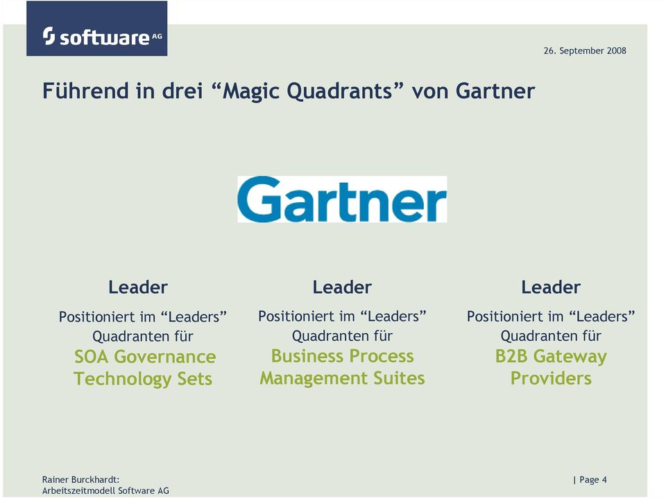 im Leaders Quadranten für Business Process Management Suites Leader