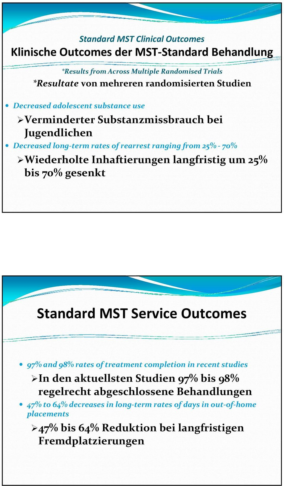 Inhaftierungen langfristig um 25% bis 70% gesenkt Standard MST Service Outcomes 97% and 98% rates of treatment completion in recent studies In den aktuellsten Studien