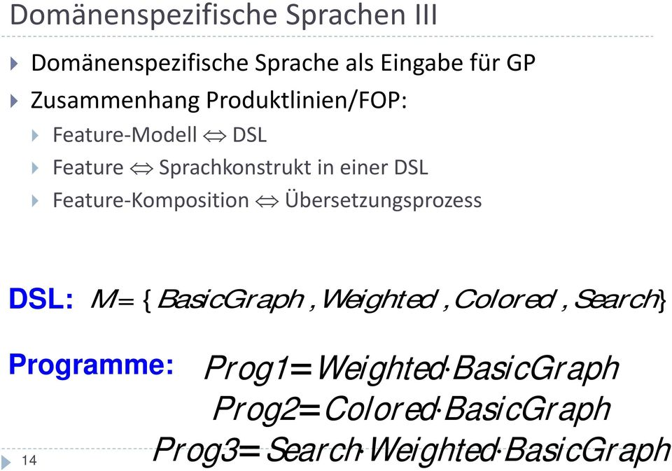 Feature-Komposition Übersetzungsprozess DSL: M = { BasicGraph,Weighted,Colored, Search}