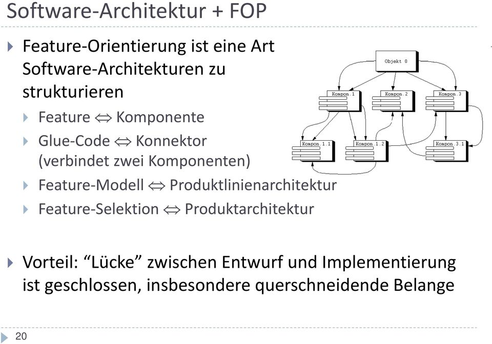 Feature-Modell Produktlinienarchitektur Feature-Selektion Produktarchitektur Vorteil: