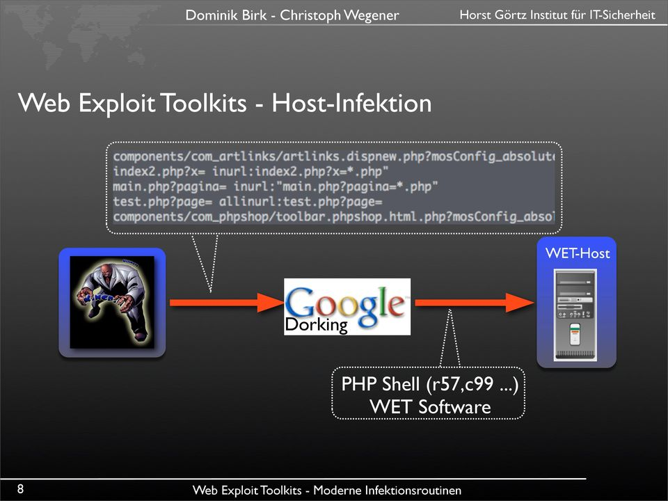 WET-Host Dorking PHP