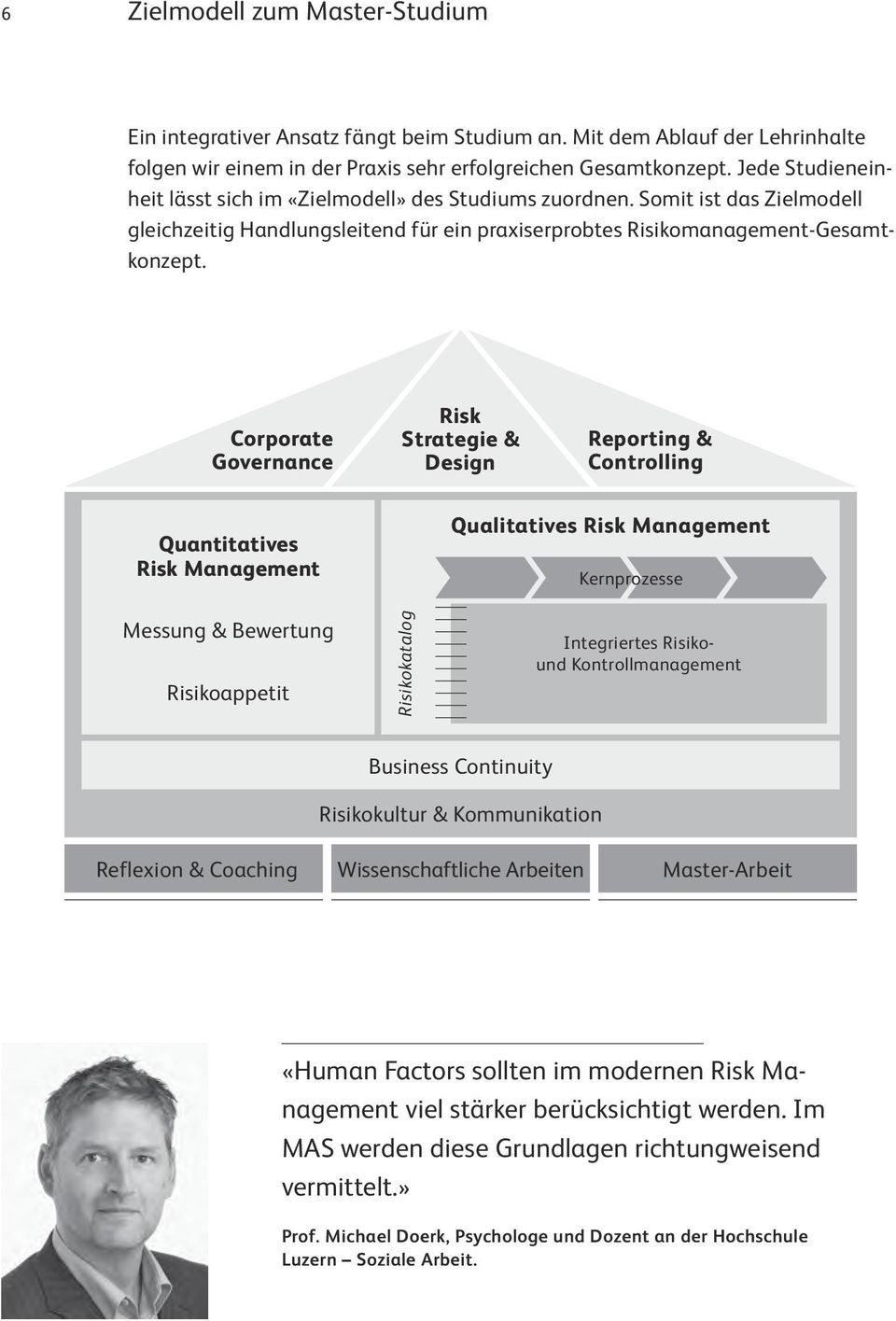 Corporate Governance Risk Strategie & Design Reporting & Controlling Quantitatives Risk Management Messung & Bewertung Risikoappetit Risikokatalog Qualitatives Risk Management Kernprozesse