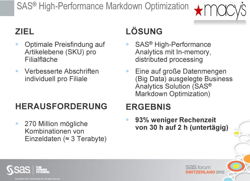 Terabyte) LÖSUNG SAS High-Performance Analytics mit In-memory, distributed processing Eine auf große Datenmengen (Big
