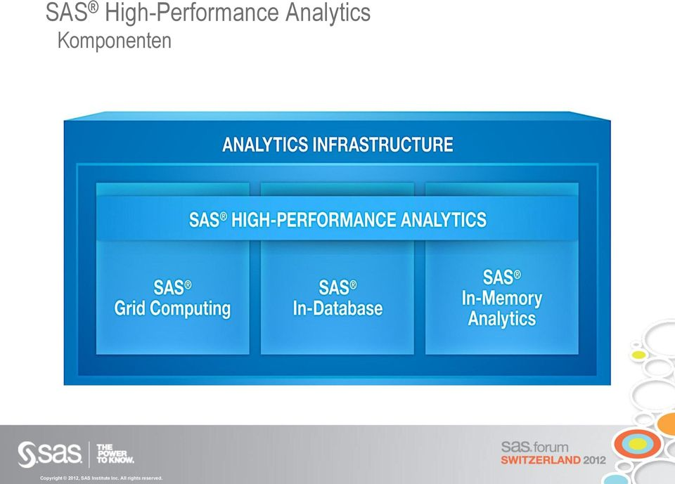 SAS High-Performance Solutions SAS