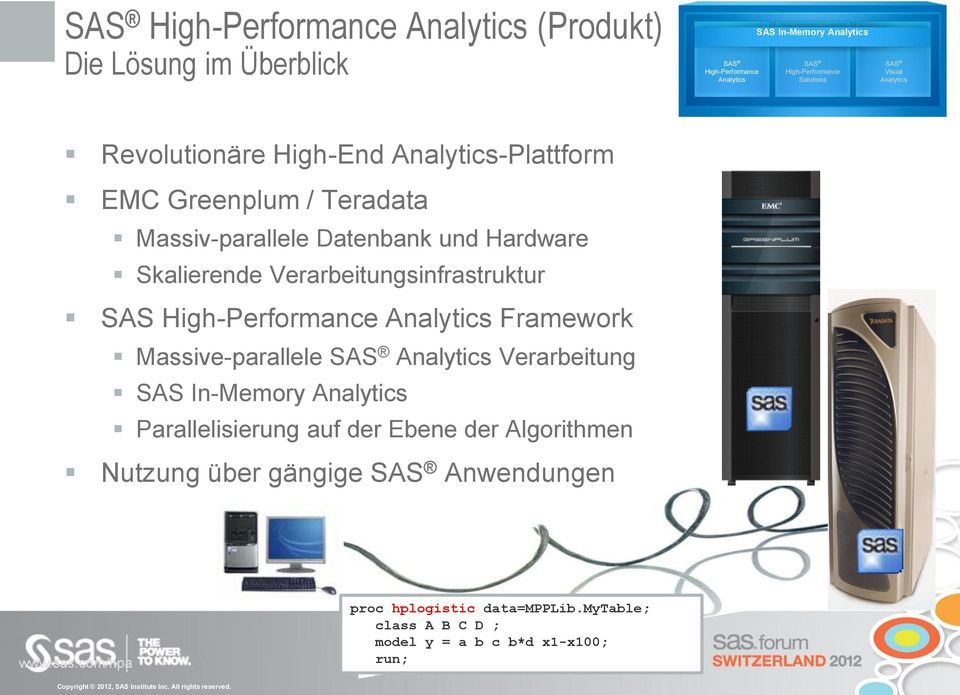 Verarbeitungsinfrastruktur SAS High-Performance Analytics Framework Massive-parallele SAS Analytics Verarbeitung SAS In-Memory Analytics