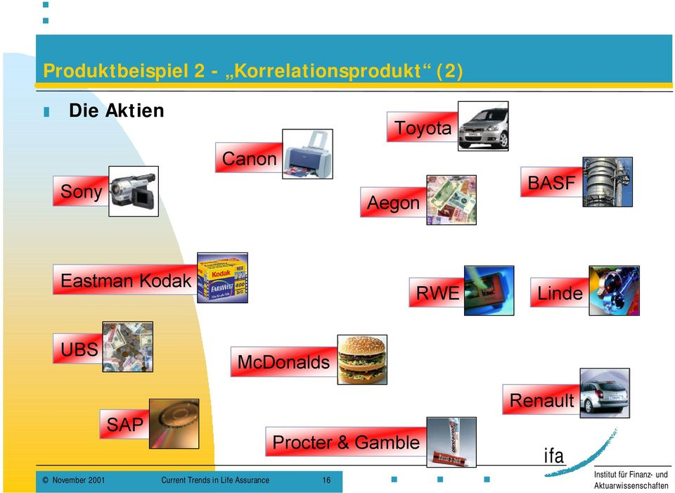 RWE Linde UBS McDonalds SAP November 2001 Current