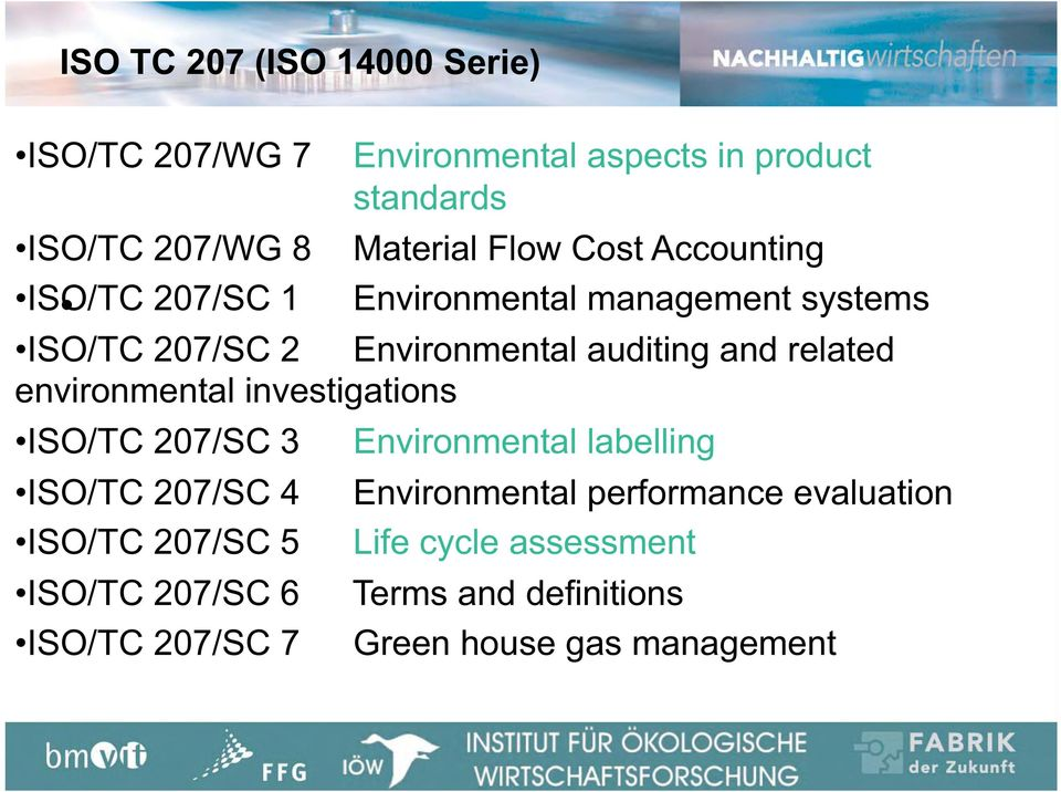environmental investigations ISO/TC 207/SC 3 Environmental labelling ISO/TC 207/SC 4 Environmental performance