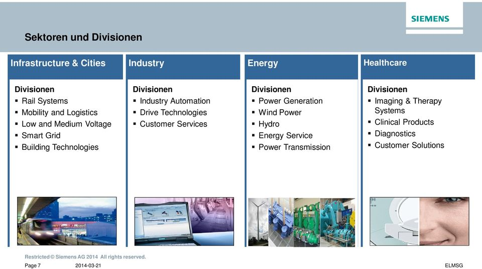 Technologies Industry Automation Drive Technologies Customer Services Power Generation Wind Power Hydro