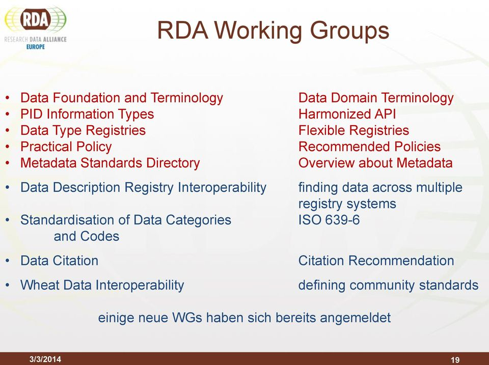 Registry Interoperability finding data across multiple registry systems Standardisation of Data Categories ISO 639-6 and Codes Data