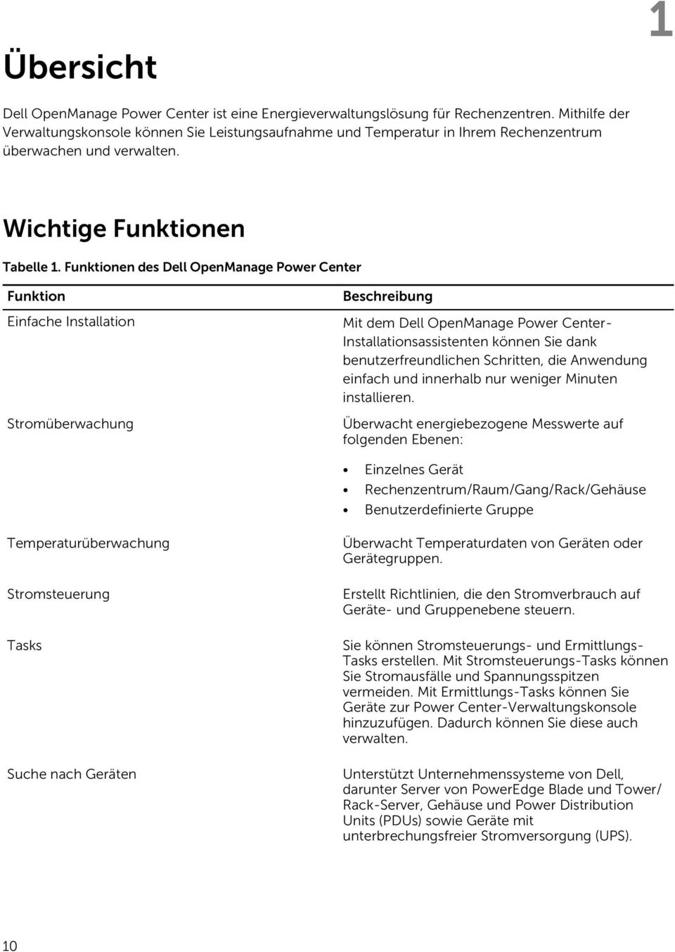 Funktionen des Dell OpenManage Power Center Funktion Einfache Installation Stromüberwachung Beschreibung Mit dem Dell OpenManage Power Center- Installationsassistenten können Sie dank