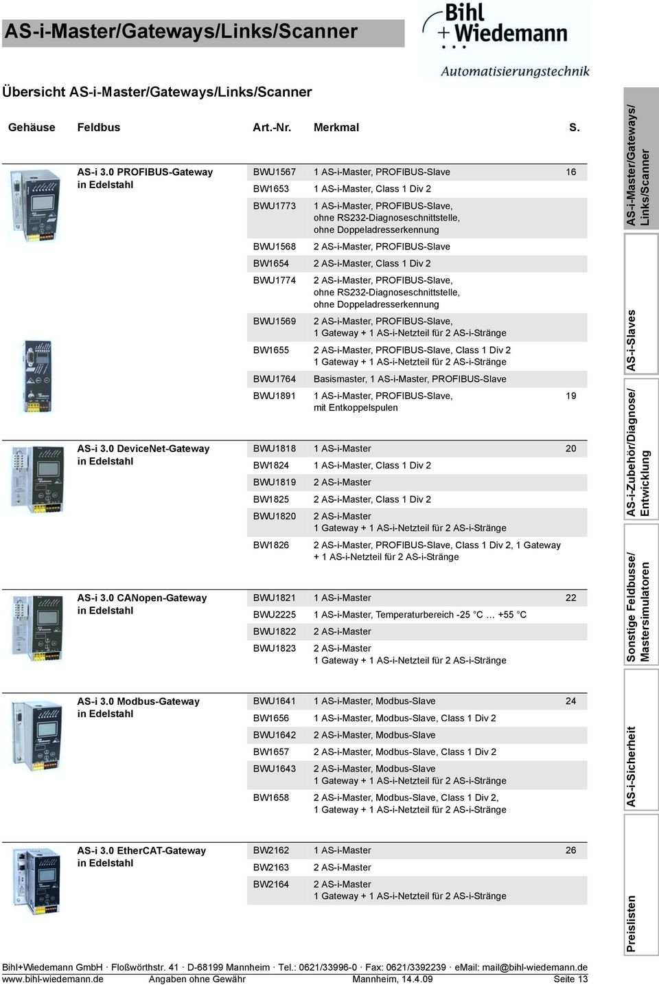 Doppeladresserkennung BWU1568 2 AS-i-Master, PROFIBUS-Slave BW1654 2 AS-i-Master, Class 1 Div 2 BWU1774 2 AS-i-Master, PROFIBUS-Slave, ohne RS232-Diagnoseschnittstelle, ohne Doppeladresserkennung