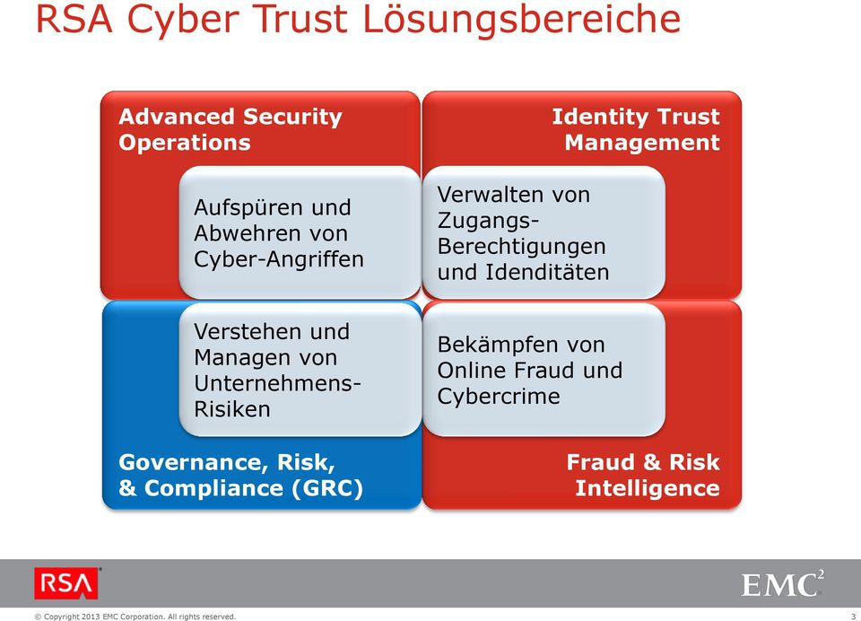 Compliance (GRC) Identity Identity & Data Trust Protection Management Verwalten von Zugangs-