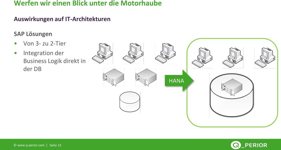 Von 3- zu 2-Tier Integration der Business