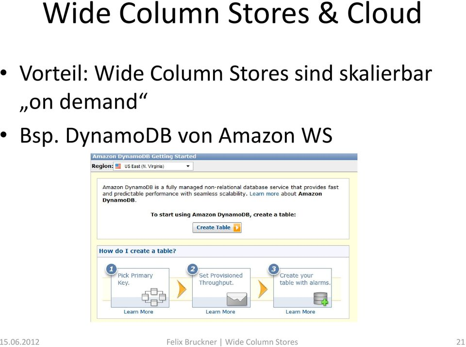 demand Bsp. DynamoDB von Amazon WS 15.