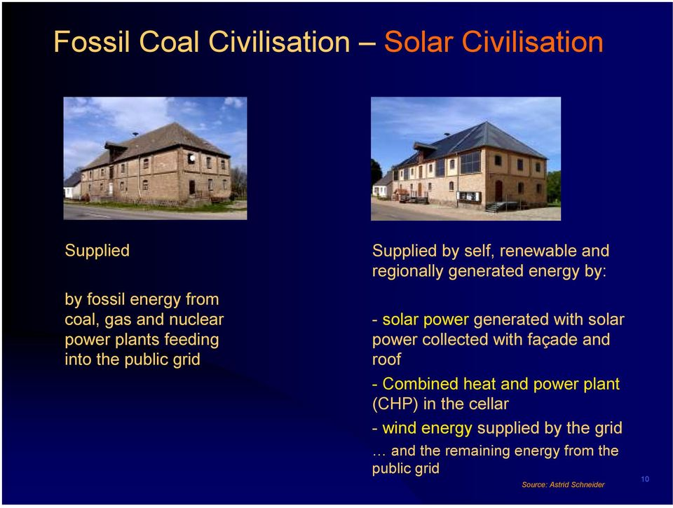 power generated with solar power collected with façade and roof - Combined heat and power plant (CHP) in the
