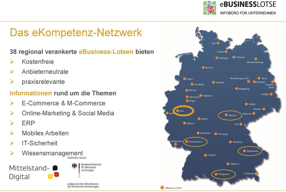 Informationen rund um die Themen E-Commerce & M-Commerce