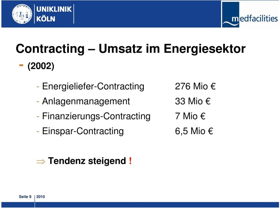 Anlagenmanagement 33 Mio -