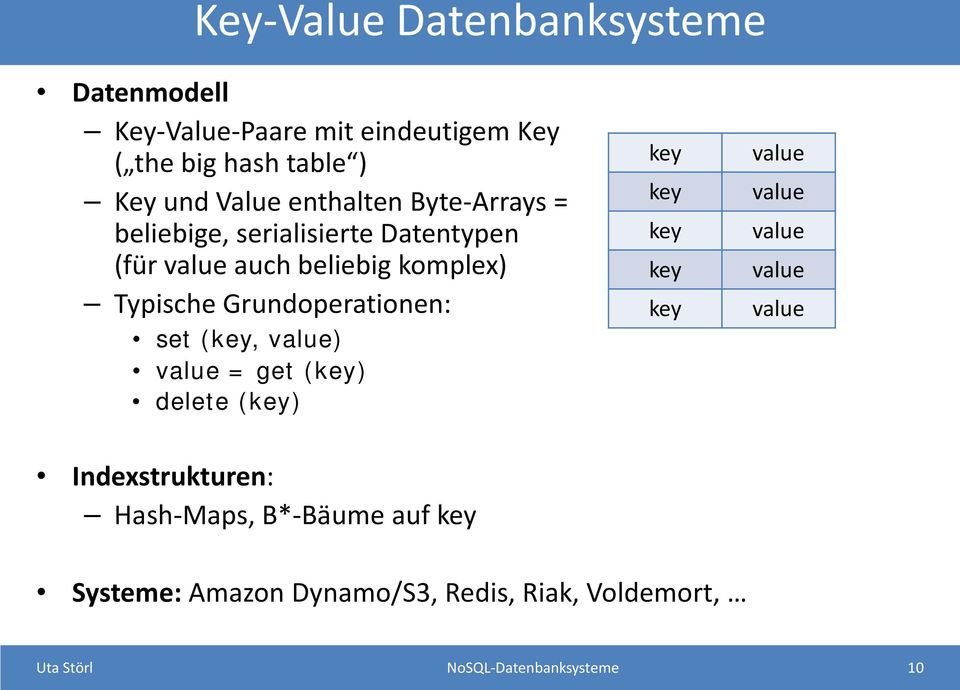 Grundoperationen: set (key, value) value = get (key) delete (key) key key key key key value value value value value