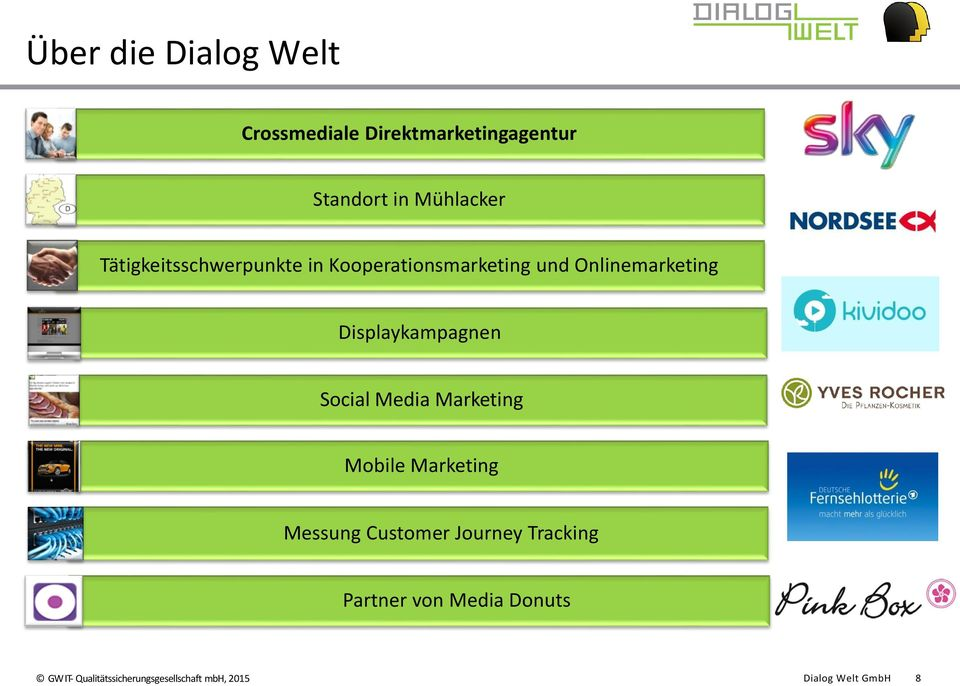 Displaykampagnen Social Media Marketing Mobile Marketing Messung Customer Journey