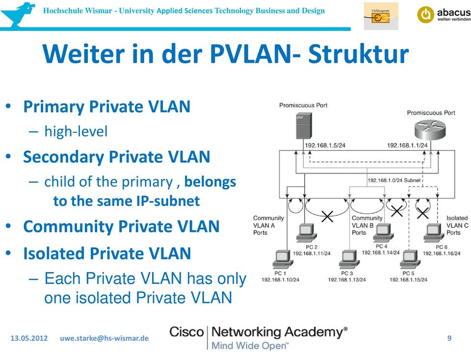 IP-subnet Community Private VLAN Isolated Private VLAN Each Private