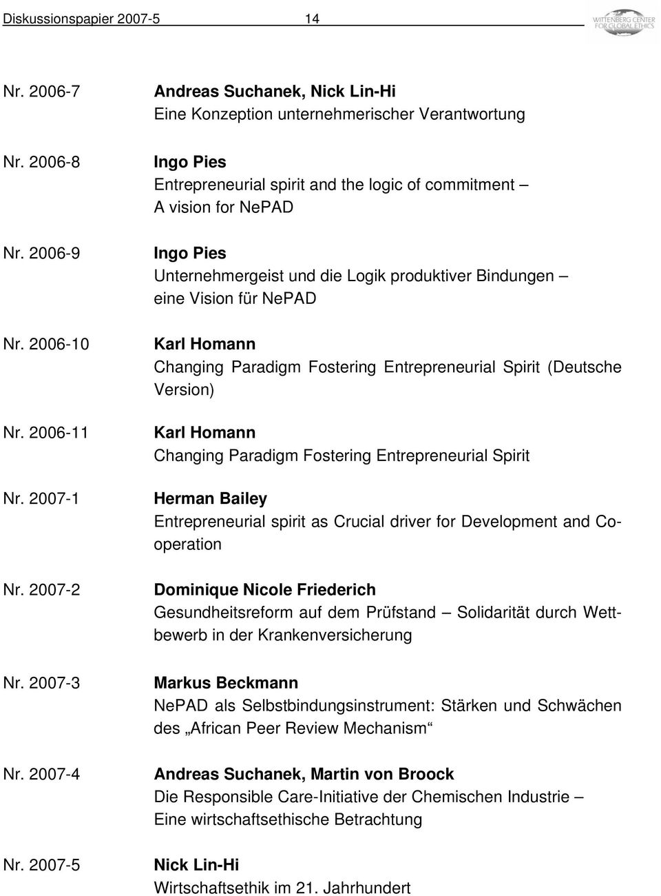 Spirit (Deutsche Version) Changing Paradigm Fostering Entrepreneurial Spirit Herman Bailey Entrepreneurial spirit as Crucial driver for Development and Cooperation Dominique Nicole Friederich