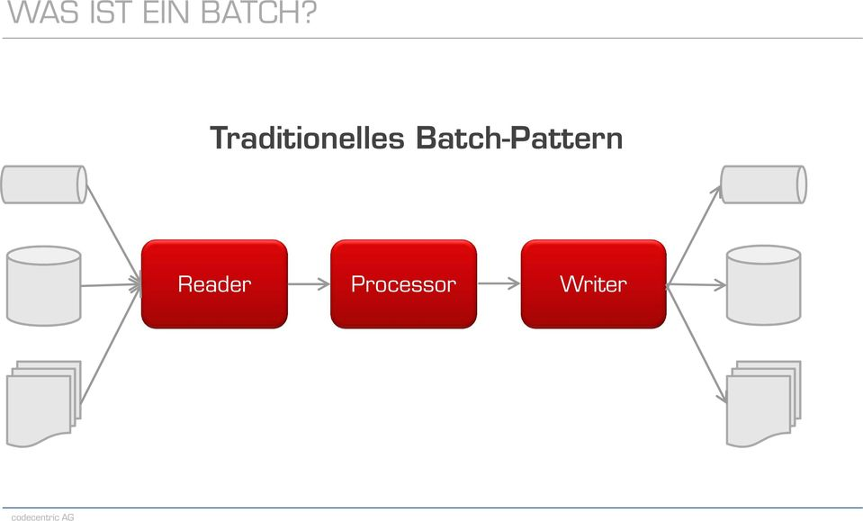 Batch-Pattern