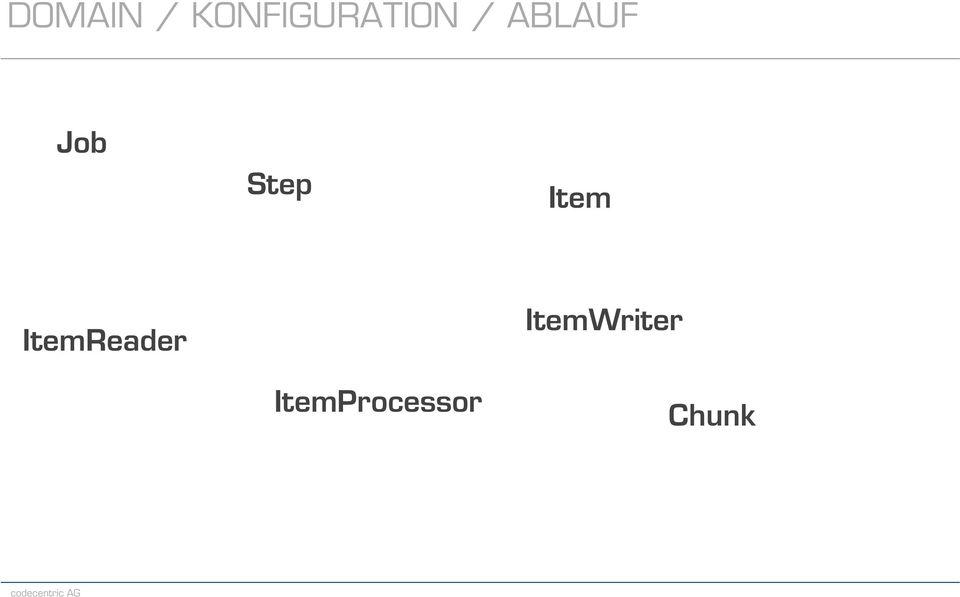 ABLAUF Job Step Item