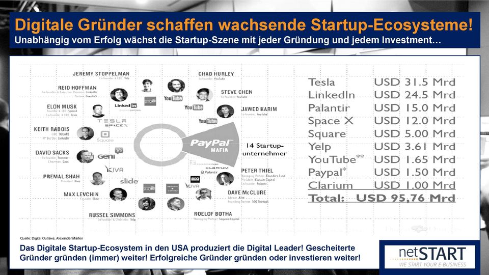 Quelle: Digital Outlaws, Alexander Marten Das Digitale Startup-Ecosystem in den USA