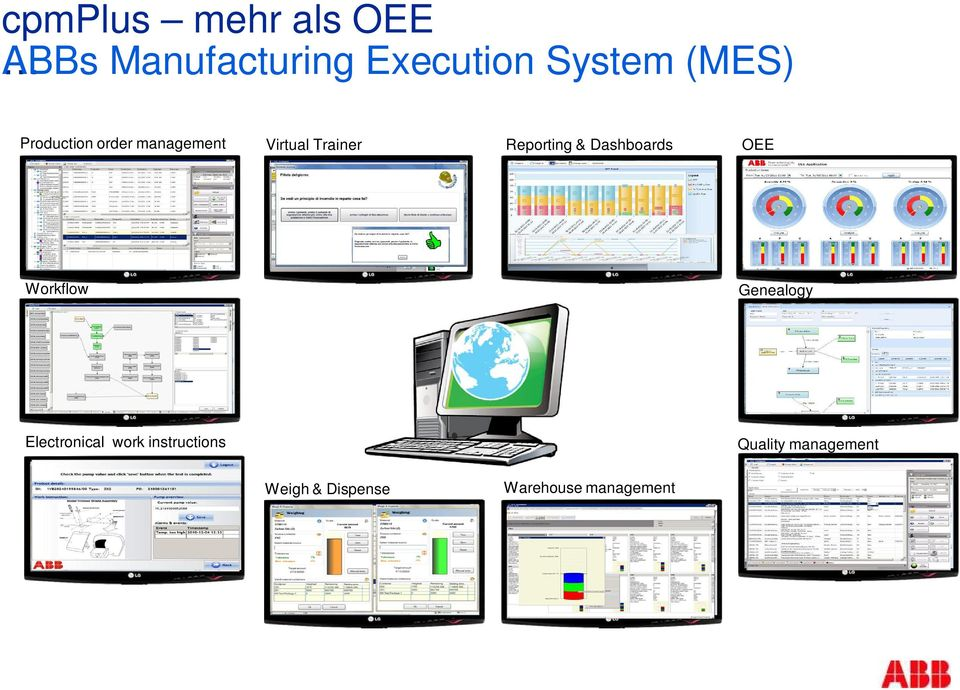 & Dashboards OEE Workflow Genealogy Electronical work