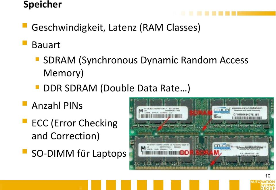 Memory) DDR SDRAM (Double Data Rate ) Anzahl PINs