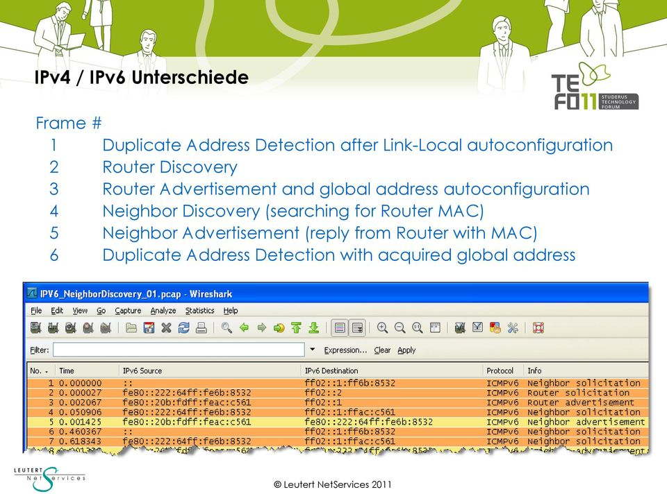 autoconfiguration 4 Neighbor Discovery (searching for Router MAC) 5 Neighbor