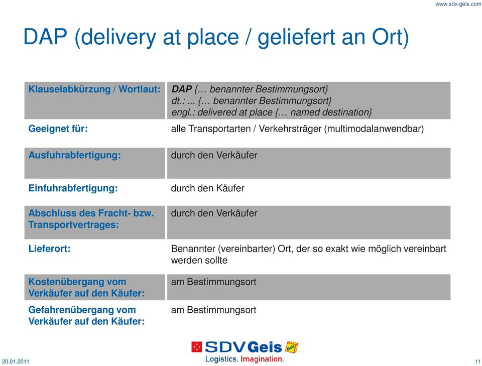 : delivered at place { named destination} alle Transportarten / Verkehrsträger