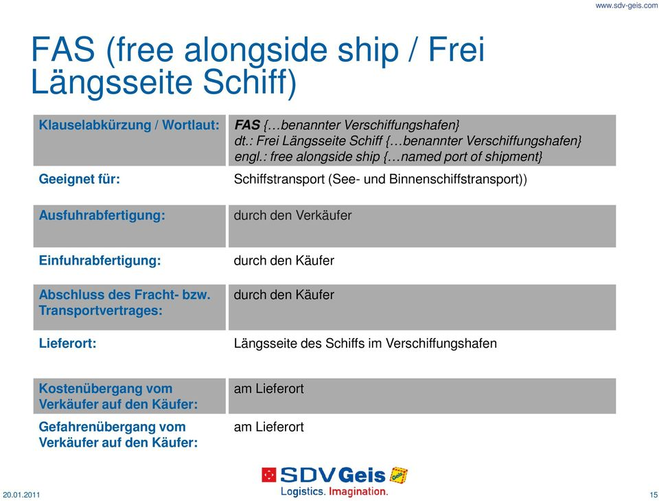 : free alongside ship { named port of shipment} Schiffstransport (See- und