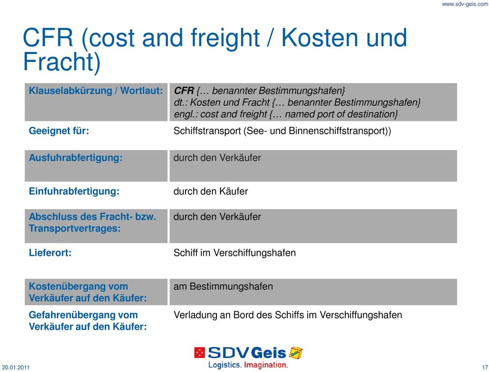 : cost and freight { named port of destination} Schiffstransport (See- und