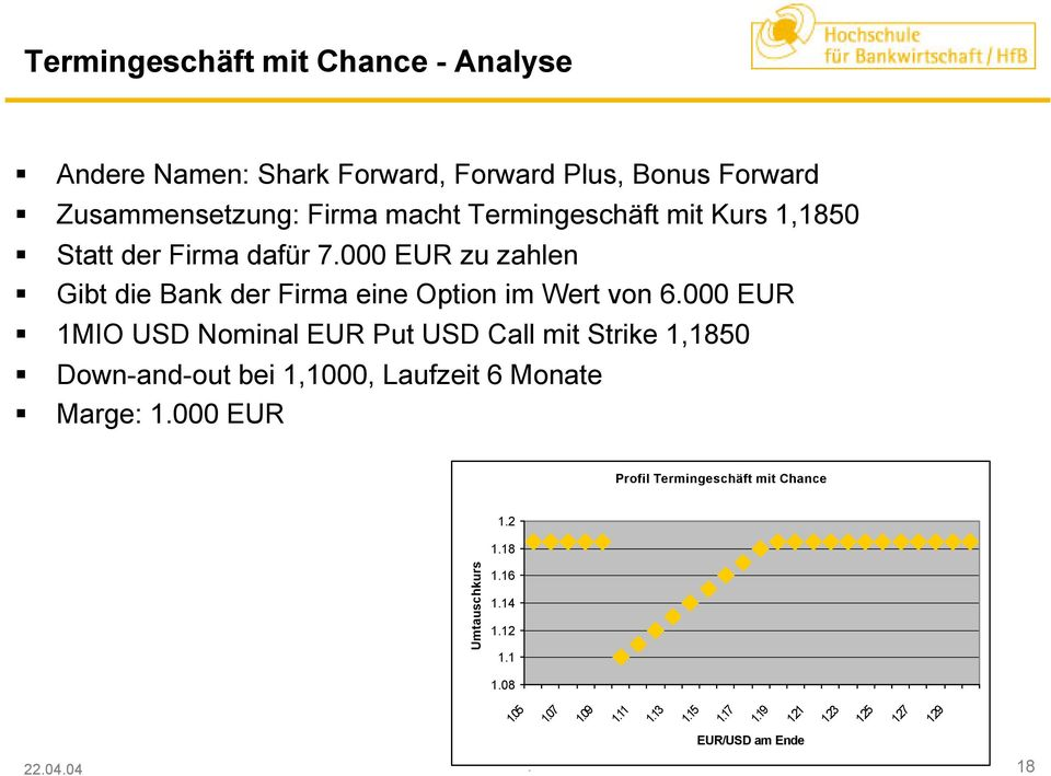 000 EUR 1MIO USD Nominal EUR Put USD Call mit Strike 1,1850 Down-and-out bei 1,1000, Laufzeit 6 Monate Marge: 1.