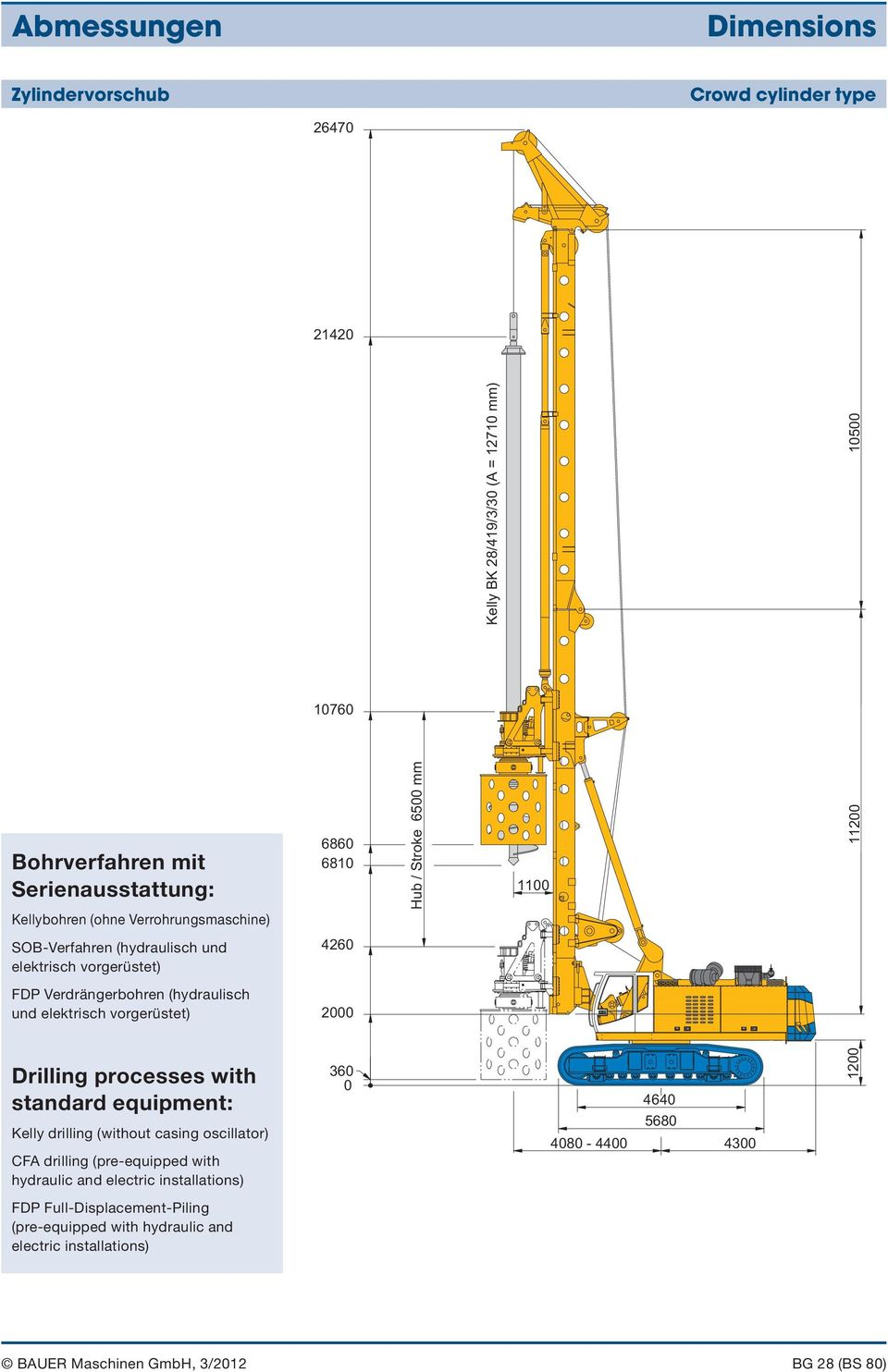 elektrisch vorgerüstet) 2 Drilling processes with standard equipment: Kelly drilling (without casing oscillator) CFA drilling (pre-equipped with hydraulic and