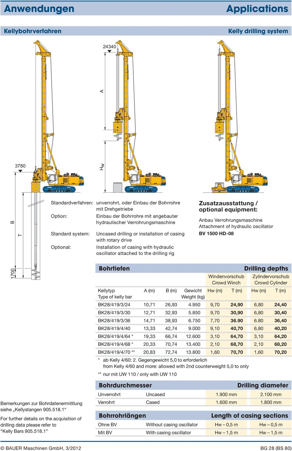 drilling rig Zusatzausstattung / optional equipment: Anbau Verrohrungsmaschine Attachment of hydraulic oscillator BV 15 HD-8 17 Bohrtiefen Drilling depths Windenvorschub Zylindervorschub Crowd Winch